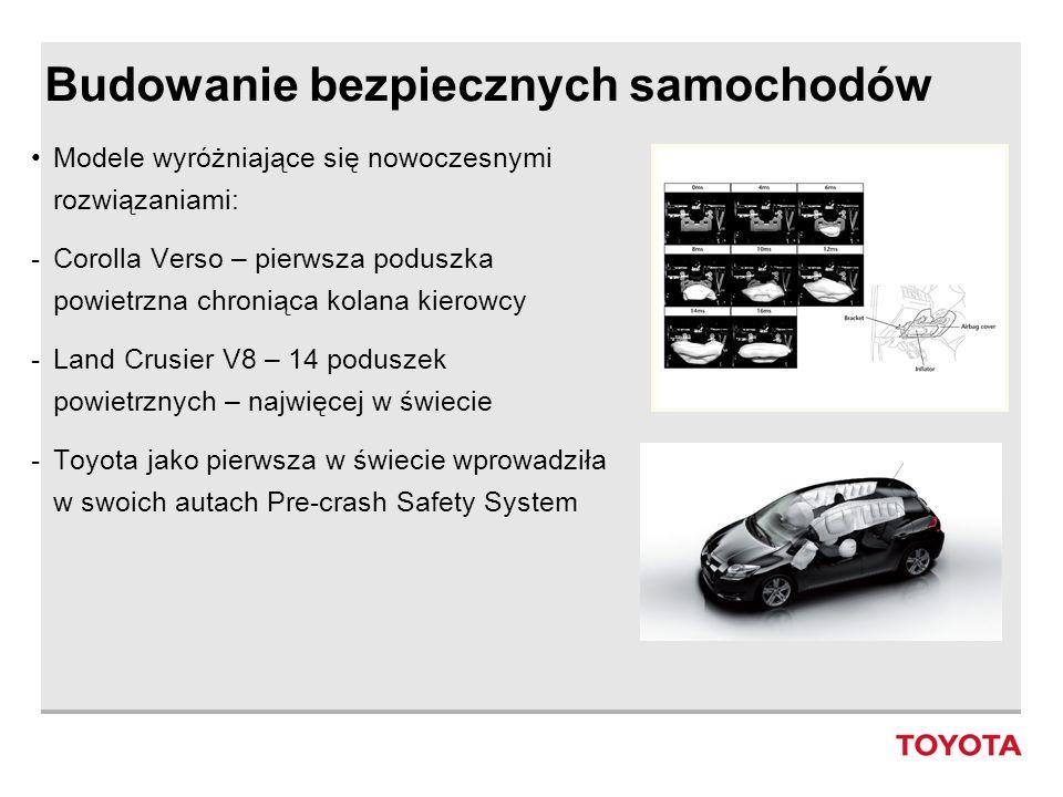 Budowanie bezpiecznych samochodów Modele wyróżniające się nowoczesnymi rozwiązaniami: -Corolla Verso – pierwsza poduszka powietrzna chroniąca kolana k