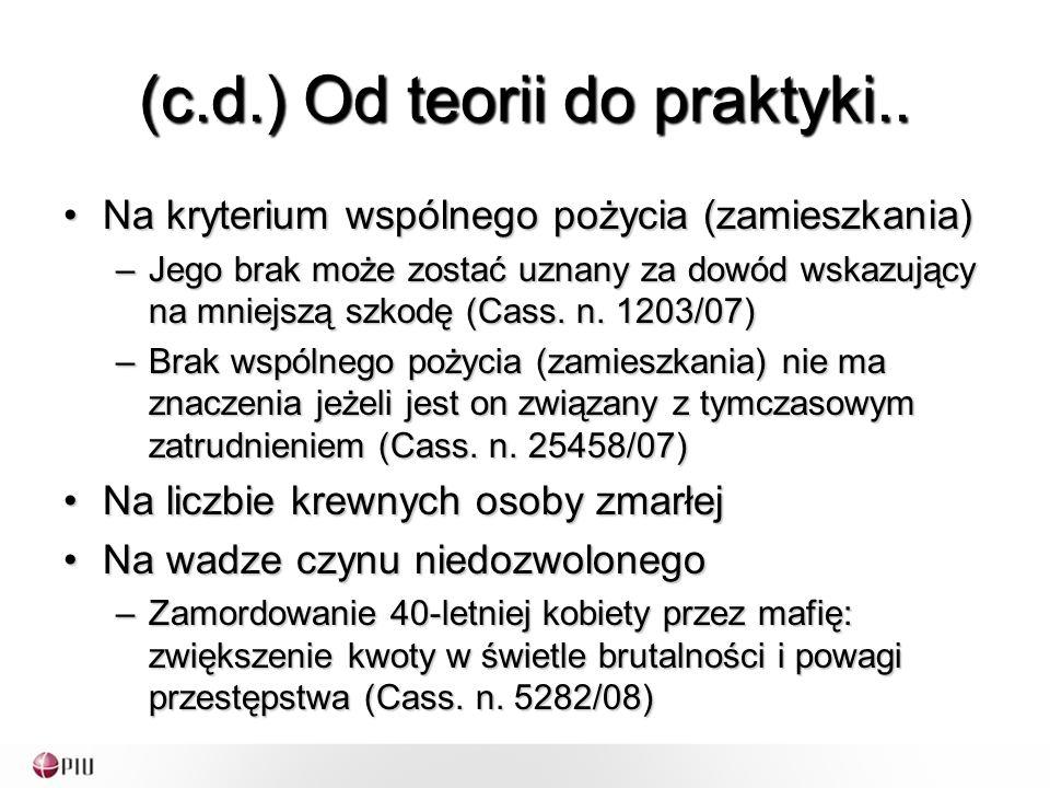 (c.d.) Od teorii do praktyki..