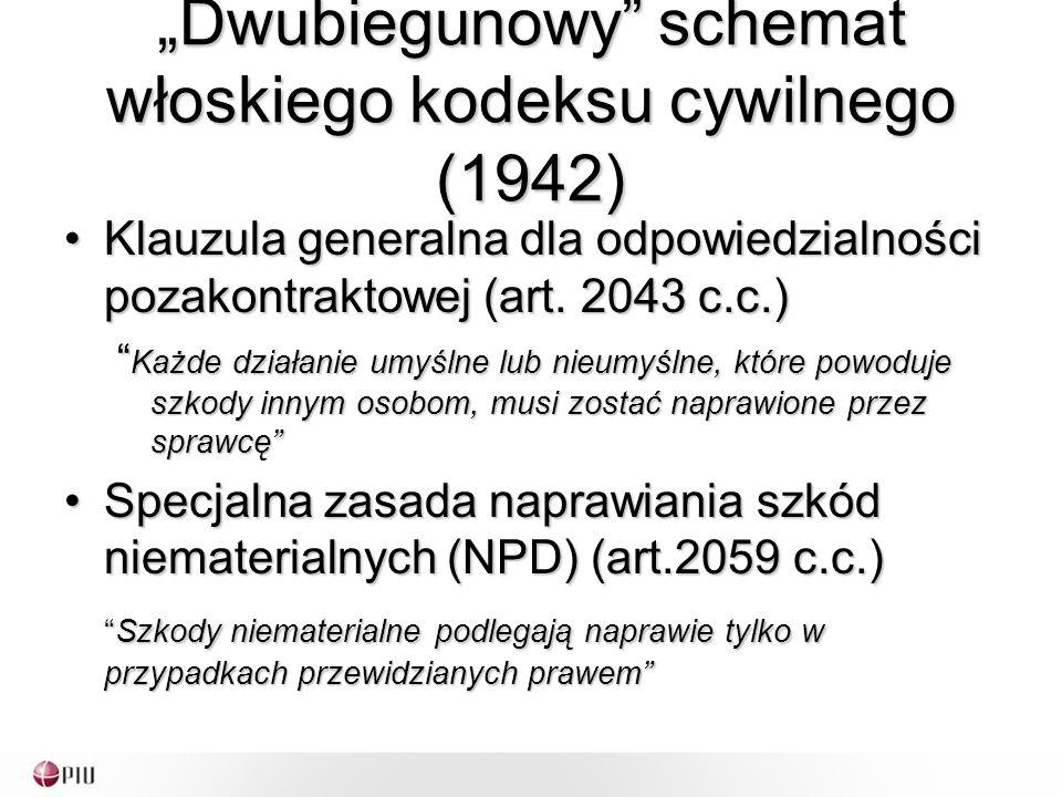 Dwubiegunowy schemat włoskiego kodeksu cywilnego (1942) Klauzula generalna dla odpowiedzialności pozakontraktowej (art.