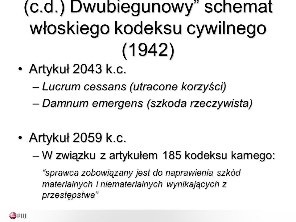 (c.d.) Dwubiegunowy schemat włoskiego kodeksu cywilnego (1942) Artykuł 2043 k.c.Artykuł 2043 k.c.