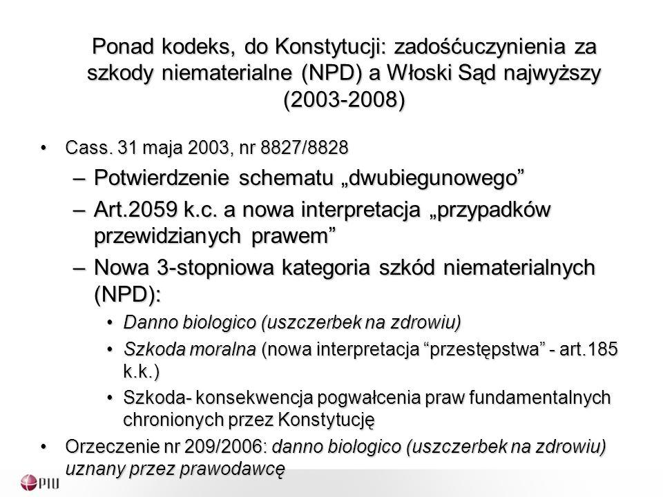 Ponad kodeks, do Konstytucji: zadośćuczynienia za szkody niematerialne (NPD) a Włoski Sąd najwyższy (2003-2008) Cass.