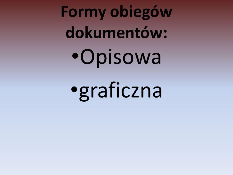 Formy obiegów dokumentów: Opisowa graficzna