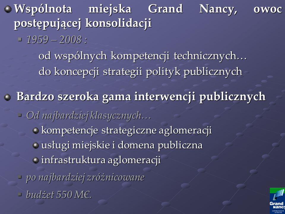 Wspólnota miejska Grand Nancy, owoc postępującej konsolidacji 1959 – 2008 : 1959 – 2008 : od wspólnych kompetencji technicznych… do koncepcji strategii polityk publicznych Bardzo szeroka gama interwencji publicznych Bardzo szeroka gama interwencji publicznych Od najbardziej klasycznych… Od najbardziej klasycznych… kompetencje strategiczne aglomeracji kompetencje strategiczne aglomeracji usługi miejskie i domena publiczna usługi miejskie i domena publiczna infrastruktura aglomeracji infrastruktura aglomeracji po najbardziej zróżnicowane po najbardziej zróżnicowane budżet 550 M.