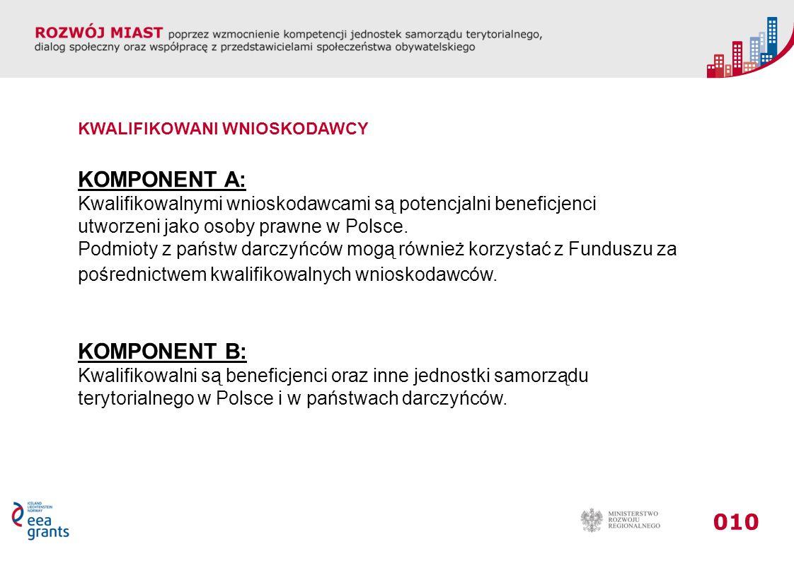 010 KWALIFIKOWANI WNIOSKODAWCY KOMPONENT A: Kwalifikowalnymi wnioskodawcami są potencjalni beneficjenci utworzeni jako osoby prawne w Polsce.
