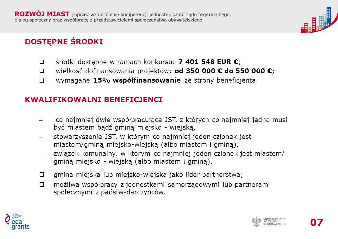 07 DOSTĘPNE ŚRODKI środki dostępne w ramach konkursu: 7 401 548 EUR ; wielkość dofinansowania projektów: od 350 000 do 550 000 ; wymagane 15% współfinansowanie ze strony beneficjenta.