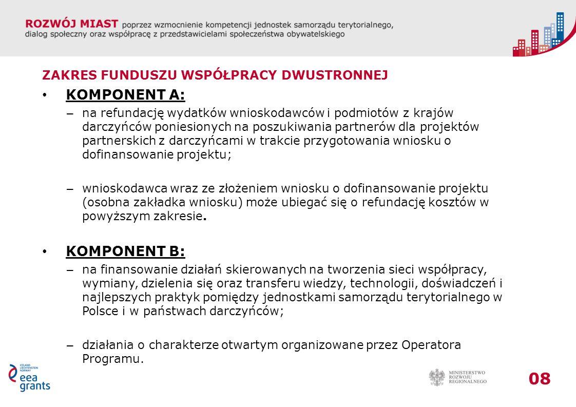 08 ZAKRES FUNDUSZU WSPÓŁPRACY DWUSTRONNEJ KOMPONENT A: – na refundację wydatków wnioskodawców i podmiotów z krajów darczyńców poniesionych na poszukiwania partnerów dla projektów partnerskich z darczyńcami w trakcie przygotowania wniosku o dofinansowanie projektu; – wnioskodawca wraz ze złożeniem wniosku o dofinansowanie projektu (osobna zakładka wniosku) może ubiegać się o refundację kosztów w powyższym zakresie.