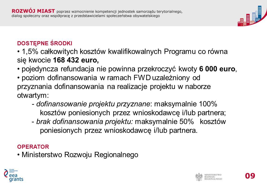 09 DOSTĘPNE ŚRODKI 1,5% całkowitych kosztów kwalifikowalnych Programu co równa się kwocie 168 432 euro, pojedyncza refundacja nie powinna przekroczyć kwoty 6 000 euro, poziom dofinansowania w ramach FWD uzależniony od przyznania dofinansowania na realizacje projektu w naborze otwartym: - dofinansowanie projektu przyznane: maksymalnie 100% kosztów poniesionych przez wnioskodawcę i/lub partnera; - brak dofinansowania projektu: maksymalnie 50% kosztów poniesionych przez wnioskodawcę i/lub partnera.