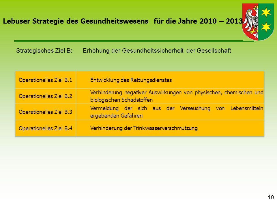 10 Lebuser Strategie des Gesundheitswesens für die Jahre 2010 – 2013 Strategisches Ziel B: Erhöhung der Gesundheitssicherheit der Gesellschaft