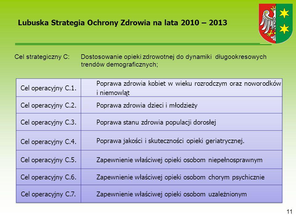 11 Lubuska Strategia Ochrony Zdrowia na lata 2010 – 2013 Cel strategiczny C: Dostosowanie opieki zdrowotnej do dynamiki długookresowych trendów demogr