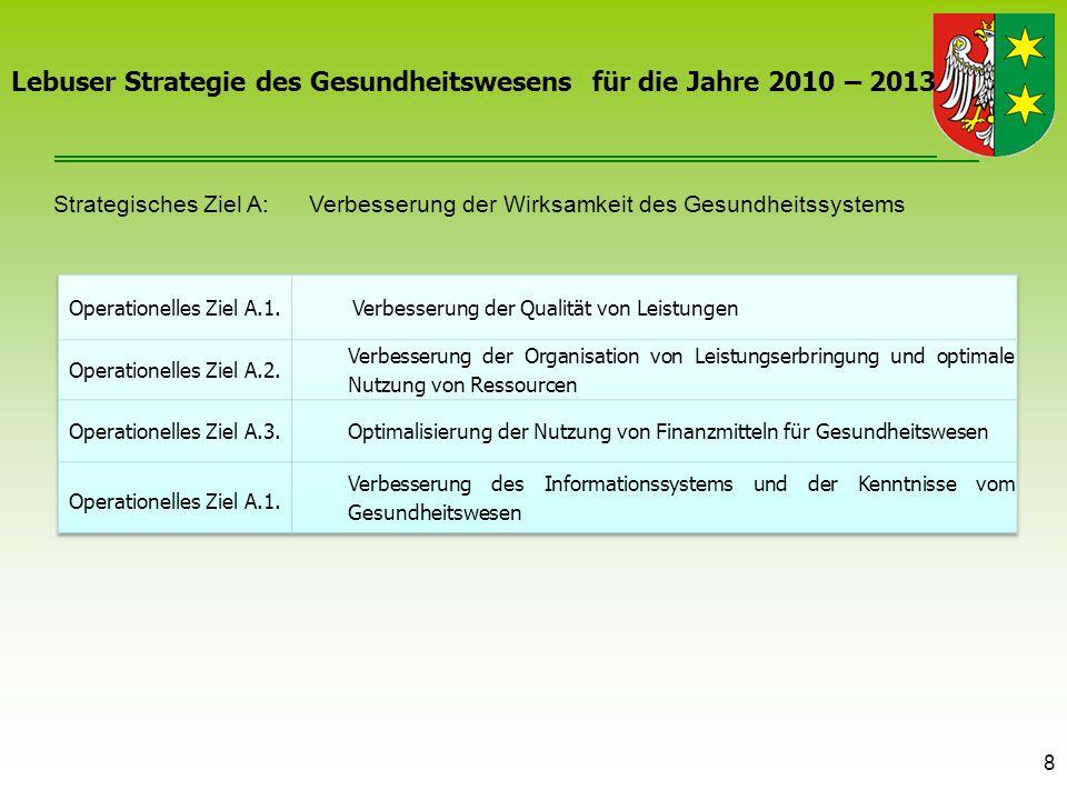 8 Lebuser Strategie des Gesundheitswesens für die Jahre 2010 – 2013 Strategisches Ziel A: Verbesserung der Wirksamkeit des Gesundheitssystems
