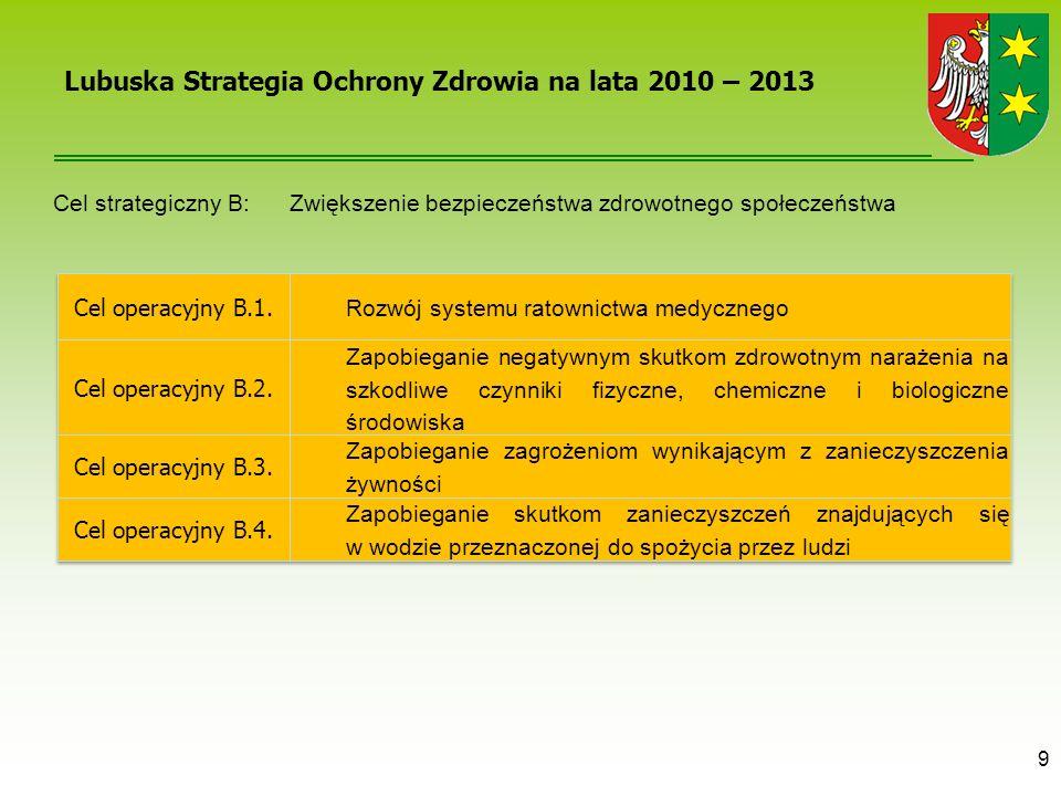 9 Lubuska Strategia Ochrony Zdrowia na lata 2010 – 2013 Cel strategiczny B: Zwiększenie bezpieczeństwa zdrowotnego społeczeństwa