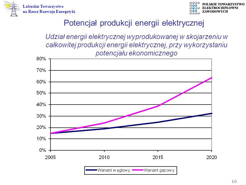 16 Lubuskie Towarzystwo na Rzecz Rozwoju Energetyki Udział energii elektrycznej wyprodukowanej w skojarzeniu w całkowitej produkcji energii elektryczn