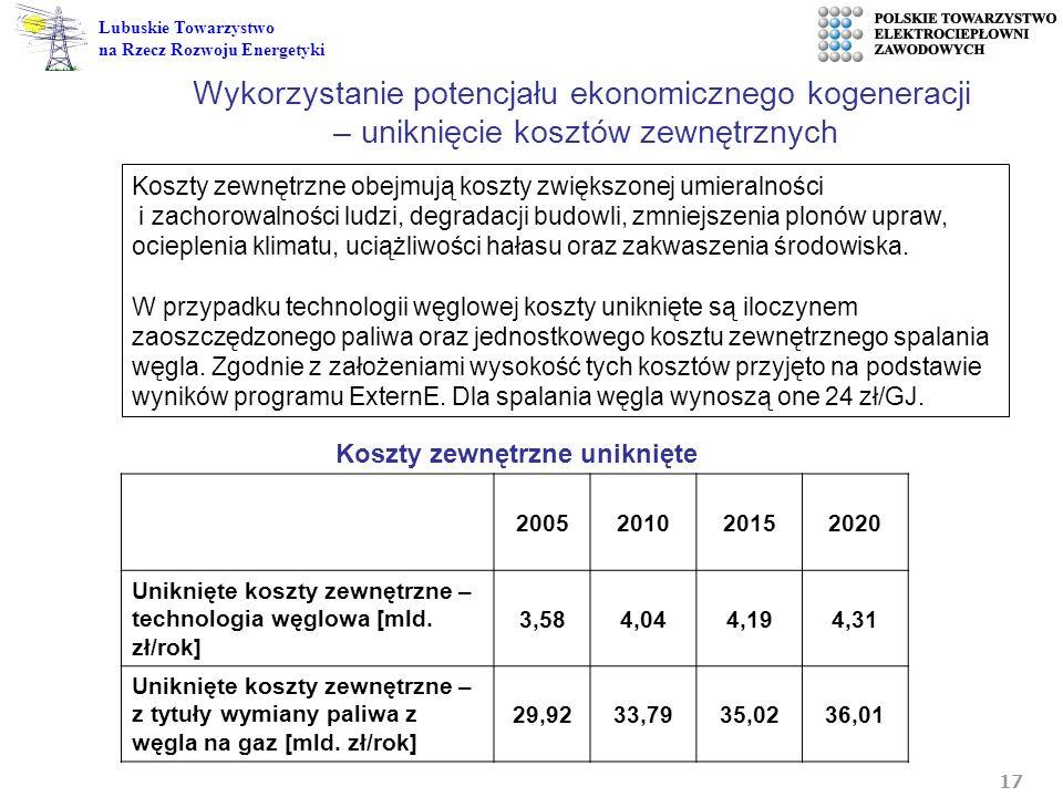 17 Lubuskie Towarzystwo na Rzecz Rozwoju Energetyki Koszty zewnętrzne uniknięte 2005201020152020 Uniknięte koszty zewnętrzne – technologia węglowa [ml