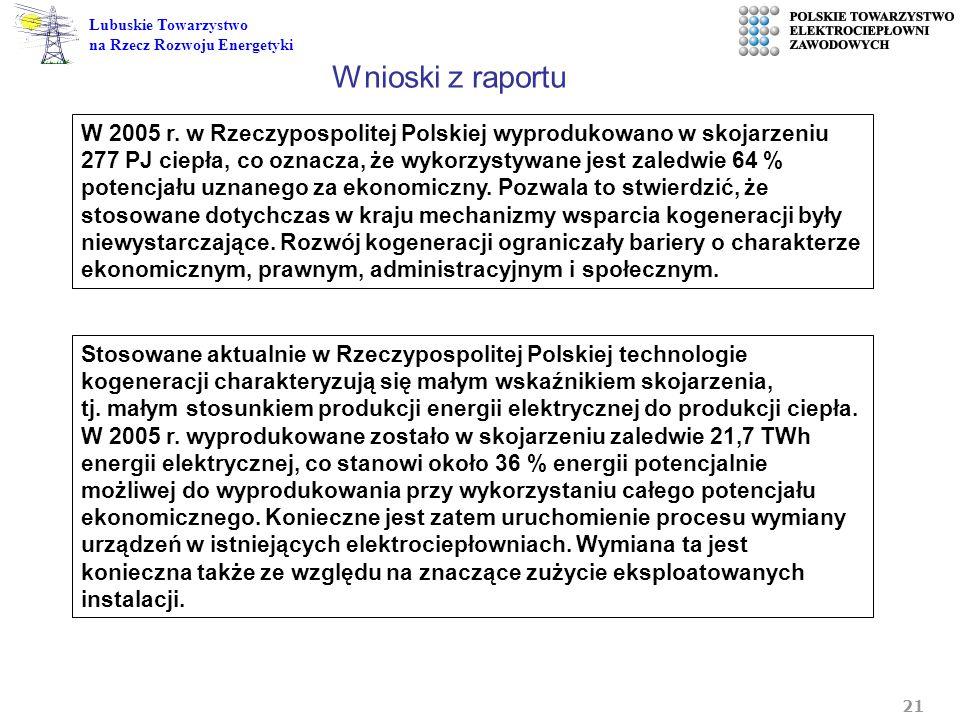21 Lubuskie Towarzystwo na Rzecz Rozwoju Energetyki W 2005 r. w Rzeczypospolitej Polskiej wyprodukowano w skojarzeniu 277 PJ ciepła, co oznacza, że wy