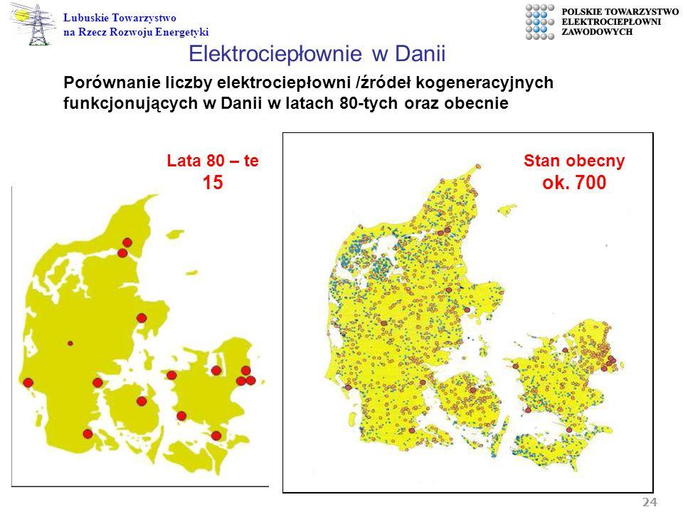 24 Lubuskie Towarzystwo na Rzecz Rozwoju Energetyki Porównanie liczby elektrociepłowni /źródeł kogeneracyjnych funkcjonujących w Danii w latach 80-tyc