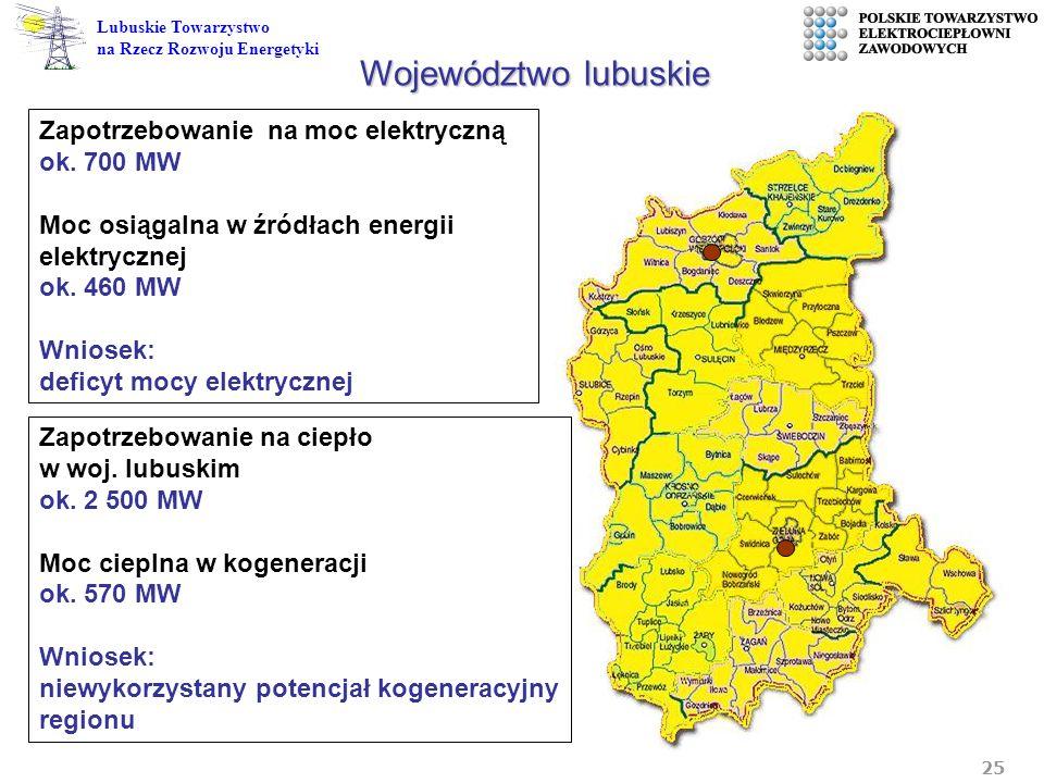 25 Lubuskie Towarzystwo na Rzecz Rozwoju Energetyki Zapotrzebowanie na moc elektryczną ok. 700 MW Moc osiągalna w źródłach energii elektrycznej ok. 46