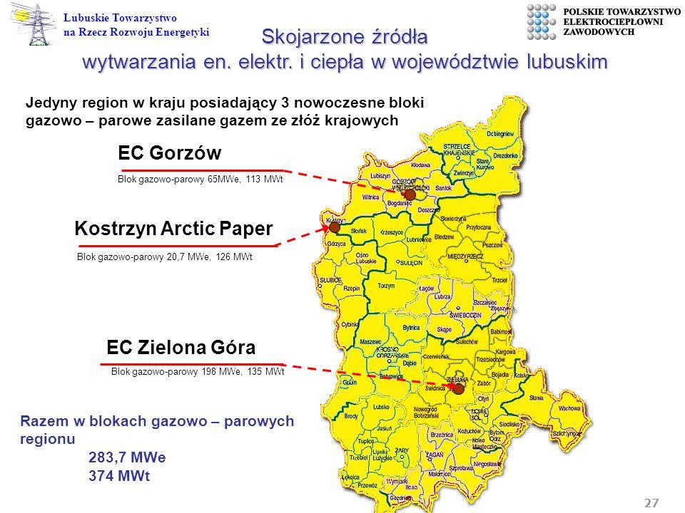 27 Lubuskie Towarzystwo na Rzecz Rozwoju Energetyki EC Zielona Góra Blok gazowo-parowy 198 MWe, 135 MWt Kostrzyn Arctic Paper Blok gazowo-parowy 20,7