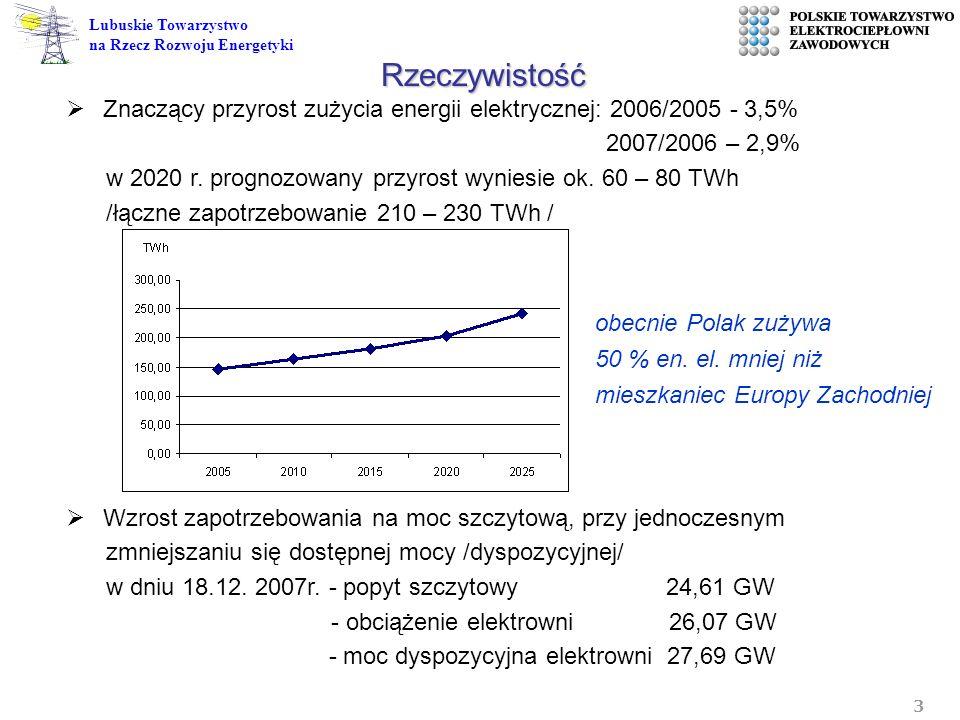3 Lubuskie Towarzystwo na Rzecz Rozwoju Energetyki Znaczący przyrost zużycia energii elektrycznej: 2006/2005 - 3,5% 2007/2006 – 2,9% w 2020 r. prognoz