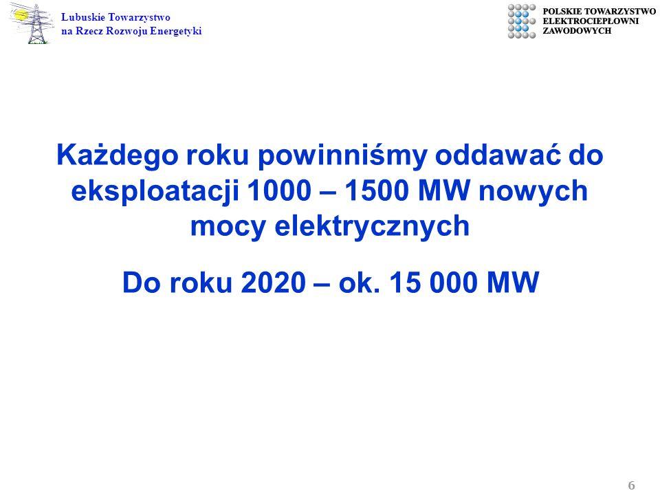 6 Lubuskie Towarzystwo na Rzecz Rozwoju Energetyki Każdego roku powinniśmy oddawać do eksploatacji 1000 – 1500 MW nowych mocy elektrycznych Do roku 20