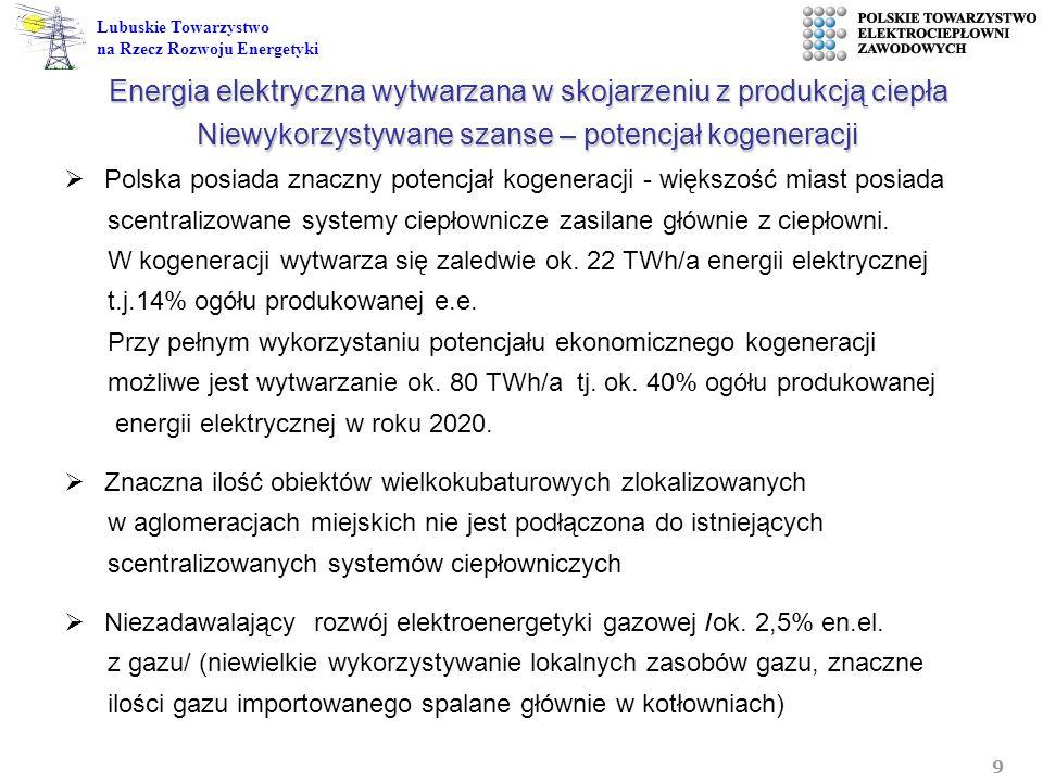 9 Lubuskie Towarzystwo na Rzecz Rozwoju Energetyki Polska posiada znaczny potencjał kogeneracji - większość miast posiada scentralizowane systemy ciep
