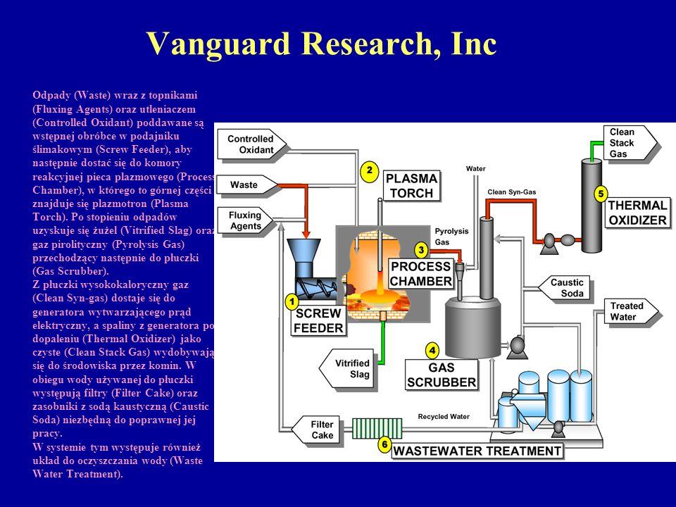Vanguard Research, Inc Odpady (Waste) wraz z topnikami (Fluxing Agents) oraz utleniaczem (Controlled Oxidant) poddawane są wstępnej obróbce w podajnik