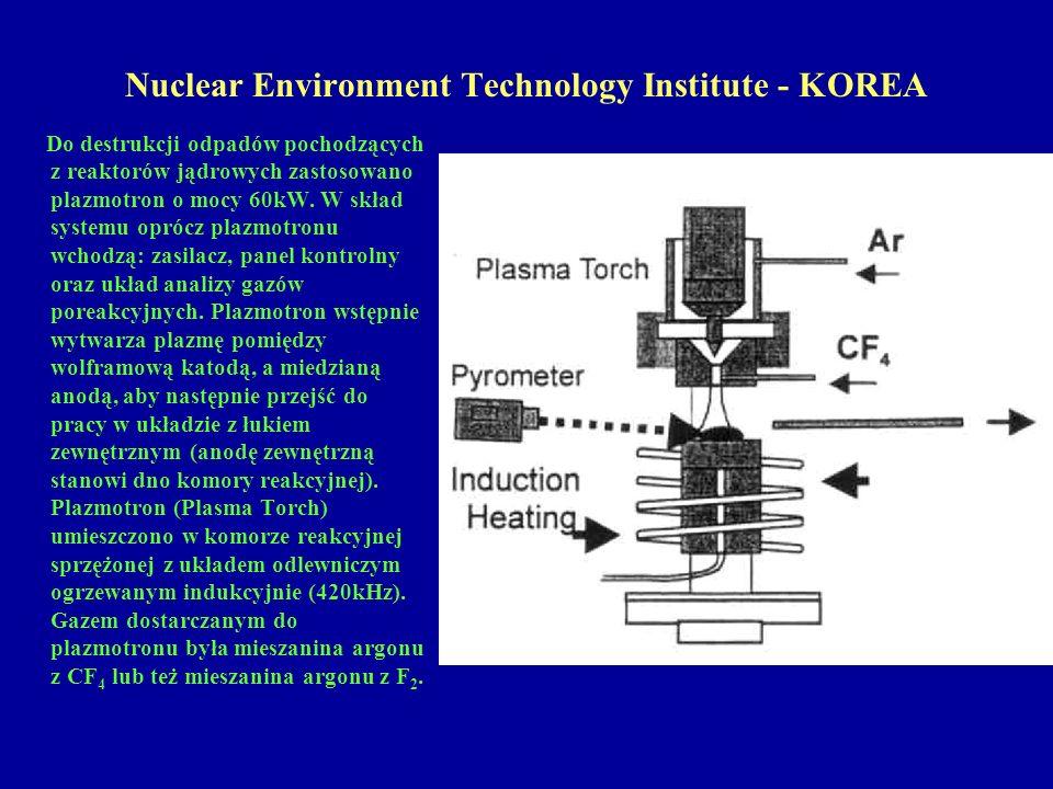 Nuclear Environment Technology Institute - KOREA Do destrukcji odpadów pochodzących z reaktorów jądrowych zastosowano plazmotron o mocy 60kW. W skład