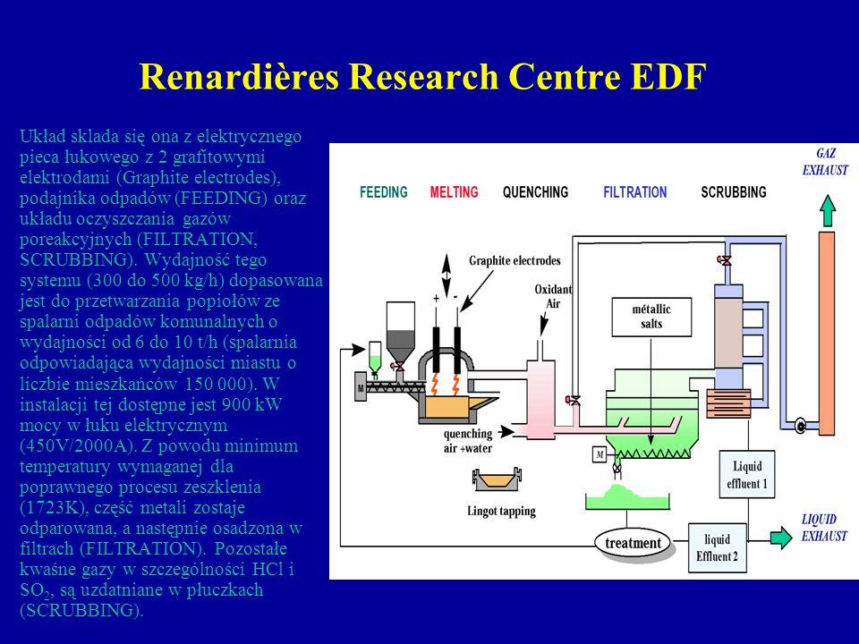 Renardières Research Centre EDF Układ sklada się ona z elektrycznego pieca łukowego z 2 grafitowymi elektrodami (Graphite electrodes), podajnika odpad