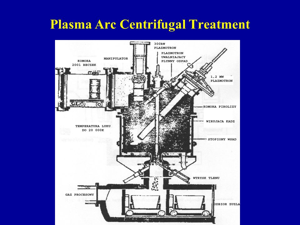 możliwość spustu kąpieli z komory reaktora przez spowolnienie wirowania kadzi i przetopienie otworu spustowego specjalnym plazmotronem 300kW, opatentowany plazmotron podwójnego trybu, działający automatycznie w trybach zewnętrznego i wewnętrznego łuku, zapewniający stabilne i efektywne działanie niezależnie od dostarczanego materiału, beczki z zanieczyszczeniami dostarczane są do utylizacji bez otwierania, co eliminuje możliwość bezpośredniego wpływu niebezpiecznych materiałów na personel, rozdzielanie materiałów łatwopalnych i niepalnych jest niepotrzebne, wymagania dla odpadów radioaktywnych są zredukowane pod kątem selekcjonowania, zarządzania i wsparcia logistycznego, gorące odlewy żużlowe są izolowane i chłodzone