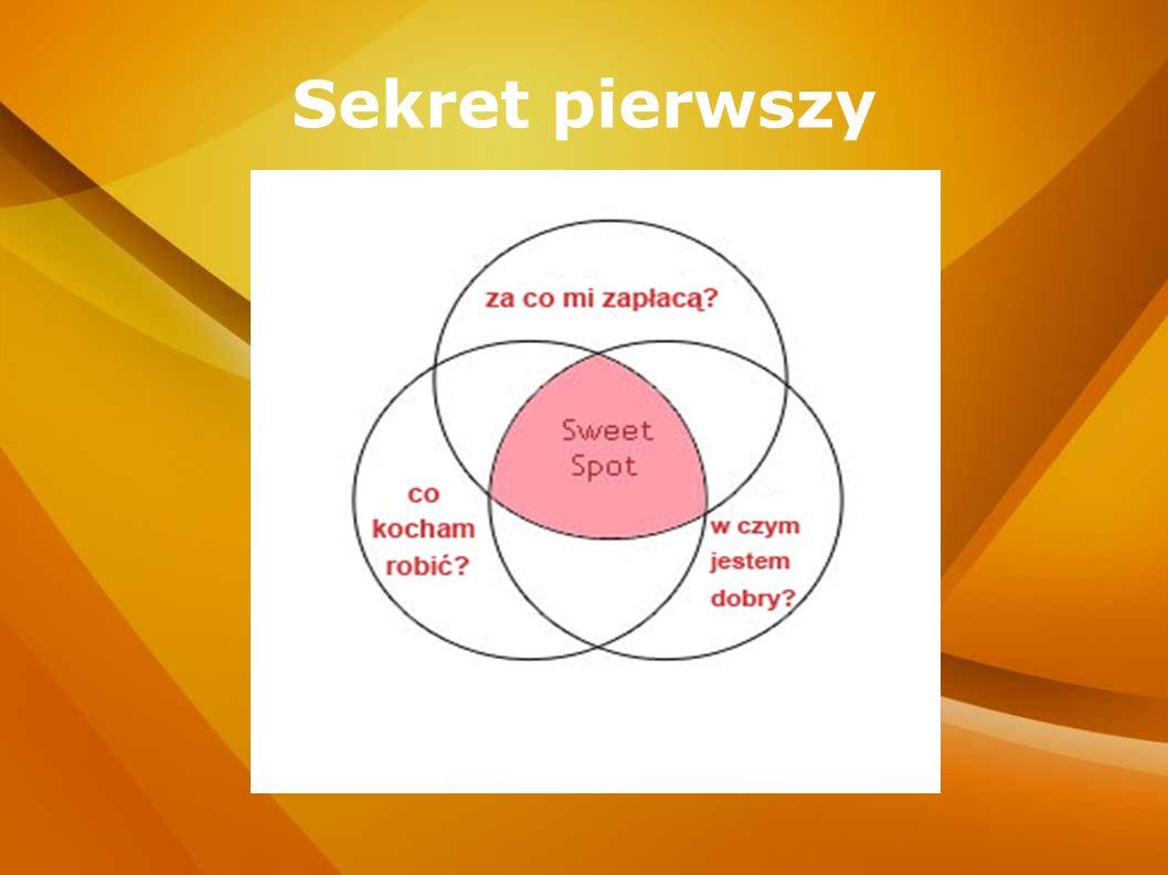 Sekret trzeci Pozytywne programowanie.