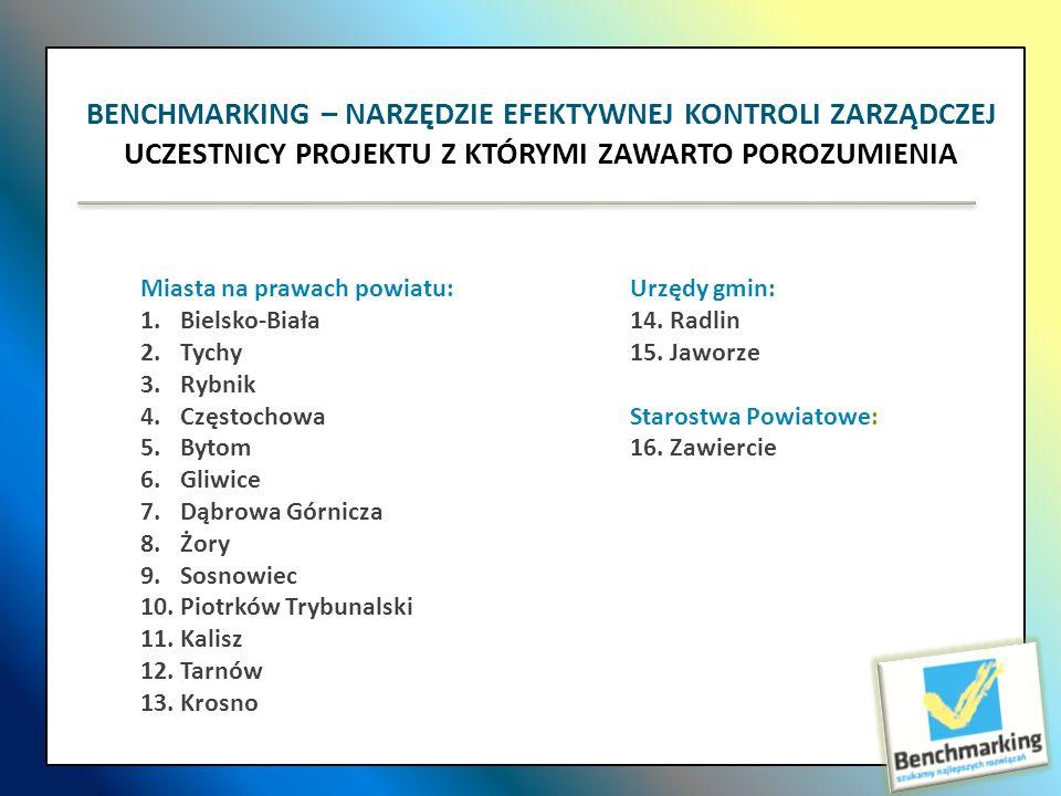 BENCHMARKING – NARZĘDZIE EFEKTYWNEJ KONTROLI ZARZĄDCZEJ UCZESTNICY PROJEKTU Z KTÓRYMI ZAWARTO POROZUMIENIA Miasta na prawach powiatu: 1.Bielsko-Biała