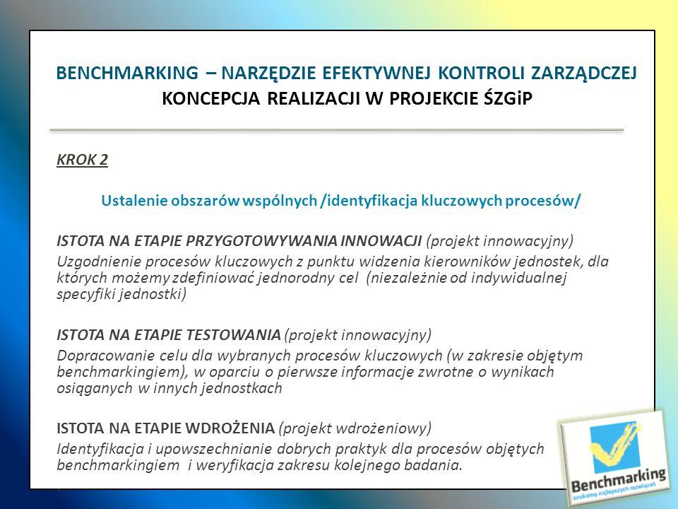 KROK 2 Ustalenie obszarów wspólnych /identyfikacja kluczowych procesów/ ISTOTA NA ETAPIE PRZYGOTOWYWANIA INNOWACJI (projekt innowacyjny) Uzgodnienie p