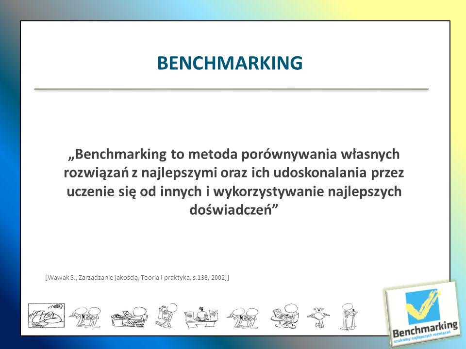 Benchmarking to metoda porównywania własnych rozwiązań z najlepszymi oraz ich udoskonalania przez uczenie się od innych i wykorzystywanie najlepszych