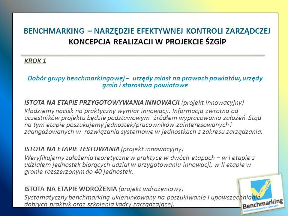 KROK 1 Dobór grupy benchmarkingowej – urzędy miast na prawach powiatów, urzędy gmin i starostwa powiatowe ISTOTA NA ETAPIE PRZYGOTOWYWANIA INNOWACJI (