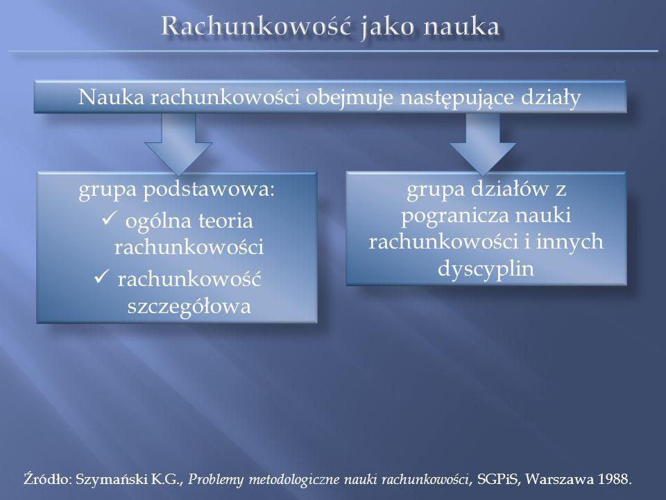 Stowarzyszenie Księgowych w Polsce opracowało i uchwaliło w 2007 r.