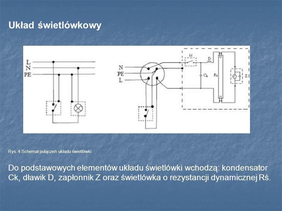Układ świetlówkowy Rys. 4 Schemat połączeń układu świetlówki Do podstawowych elementów układu świetlówki wchodzą: kondensator Ck, dławik D, zapłonnik
