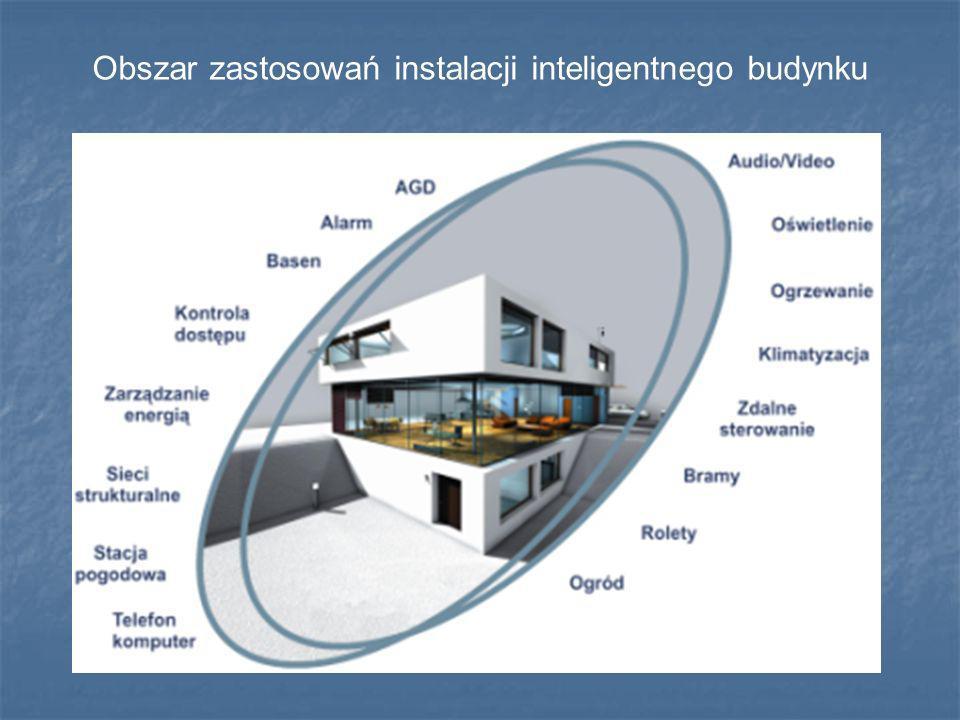 Oświetlenie w budynku inteligentnym Korzyści płynące z zastosowania systemów oświetlenia inteligentnego: Elastyczność - umożliwia rekonfigurację sterowanych obwodów w przypadku zmian w aranżacji pomieszczeń, bez konieczności ingerencji fizycznej w instalację Elastyczność - umożliwia rekonfigurację sterowanych obwodów w przypadku zmian w aranżacji pomieszczeń, bez konieczności ingerencji fizycznej w instalację Energooszczędność - umożliwia redukcję zużycia poboru energii dla celów oświetleniowych nawet do 70% Energooszczędność - umożliwia redukcję zużycia poboru energii dla celów oświetleniowych nawet do 70% Komfort - poprawa warunków pracy wzrokowej oraz możliwość wpływu na parametry oświetleniowe - dla użytkownika Komfort - poprawa warunków pracy wzrokowej oraz możliwość wpływu na parametry oświetleniowe - dla użytkownika Bezpieczeństwo – możliwość realizacji scenariuszy pracy oświetlenia w przypadku wystąpienia zagrożeń Bezpieczeństwo – możliwość realizacji scenariuszy pracy oświetlenia w przypadku wystąpienia zagrożeń