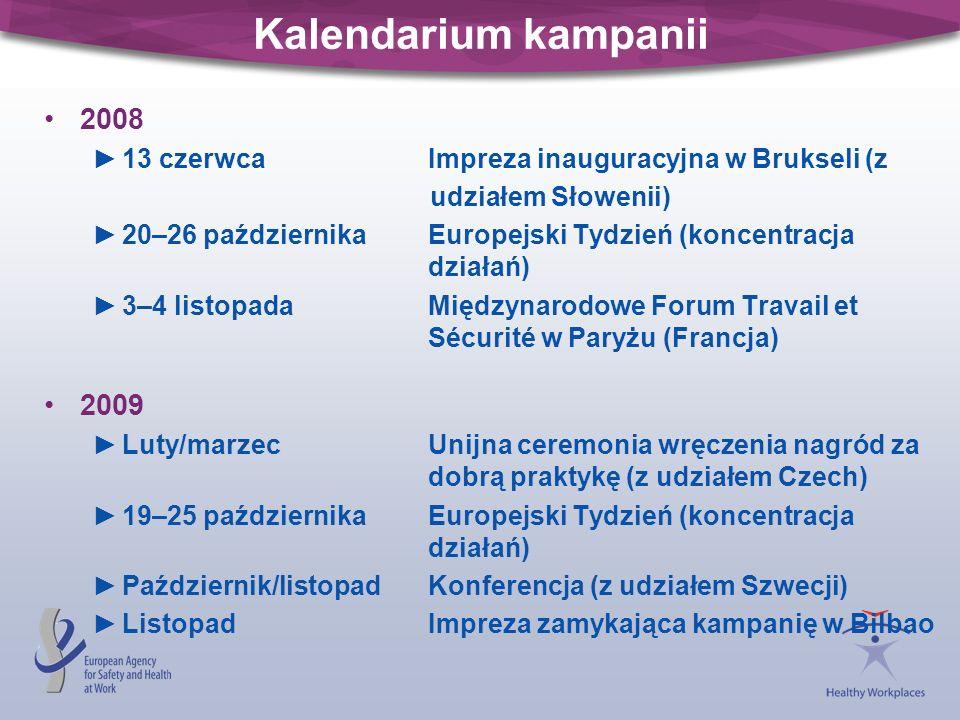 Kalendarium kampanii 2008 13 czerwcaImpreza inauguracyjna w Brukseli (z udziałem Słowenii) 20–26 październikaEuropejski Tydzień (koncentracja działań)