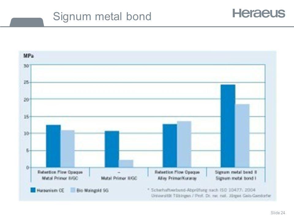 Signum metal bond Slide 24