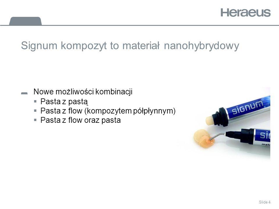 Slide 4 Signum kompozyt to materiał nanohybrydowy Nowe możliwości kombinacji Pasta z pastą Pasta z flow (kompozytem półpłynnym) Pasta z flow oraz pasta