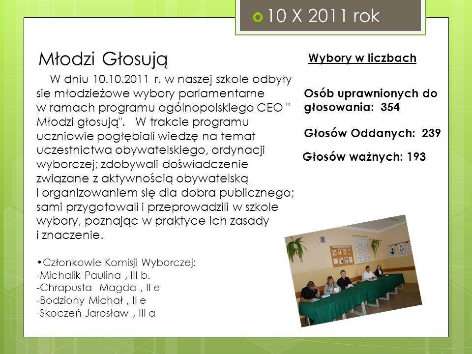Młodzi Głosują W dniu 10.10.2011 r. w naszej szkole odbyły się młodzieżowe wybory parlamentarne w ramach programu ogólnopolskiego CEO