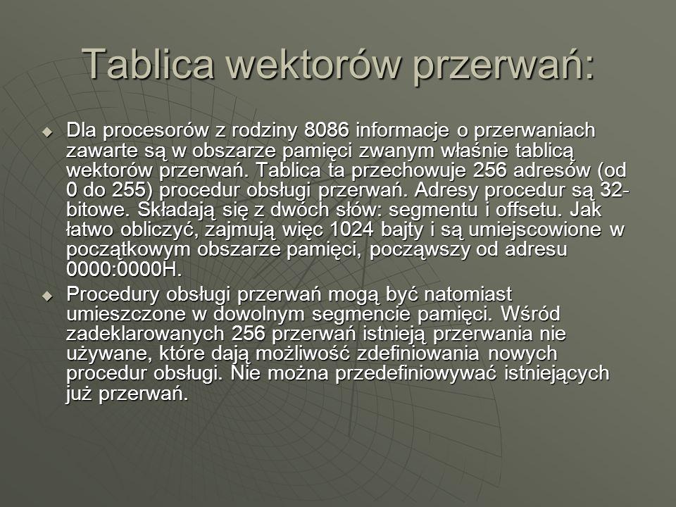 Tablica wektorów przerwań: Dla procesorów z rodziny 8086 informacje o przerwaniach zawarte są w obszarze pamięci zwanym właśnie tablicą wektorów przer