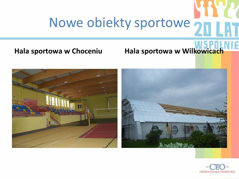 Nowe obiekty sportowe Hala sportowa w ChoceniuHala sportowa w Wilkowicach
