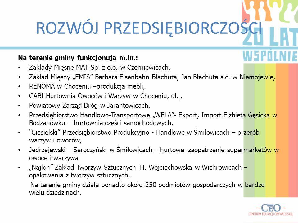 ROZWÓJ PRZEDSIĘBIORCZOŚCI Na terenie gminy funkcjonują m.in.: Zakłady Mięsne MAT Sp. z o.o. w Czerniewicach, Zakład Mięsny EMIS Barbara Elsenbahn-Błac