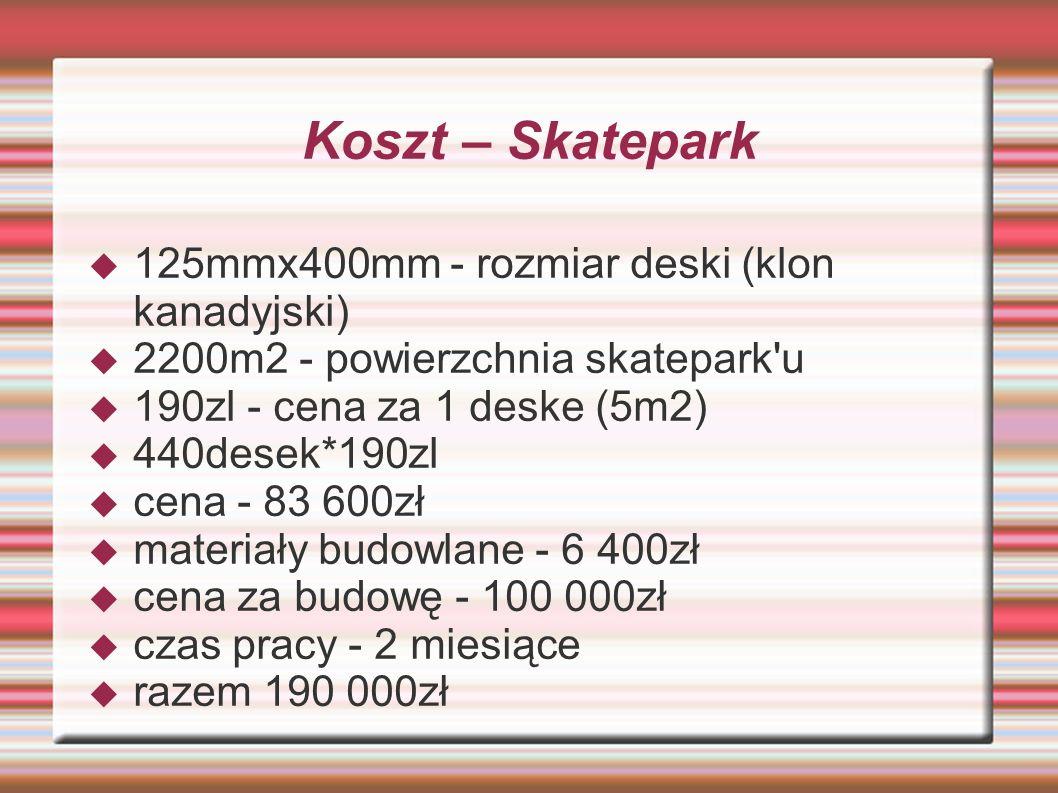 Koszt – Skatepark 125mmx400mm - rozmiar deski (klon kanadyjski) 2200m2 - powierzchnia skatepark'u 190zl - cena za 1 deske (5m2) 440desek*190zl cena -