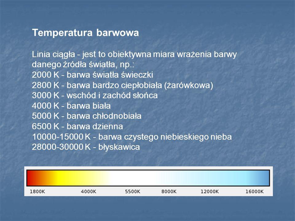 Temperatura barwowa Linia ciągła - jest to obiektywna miara wrażenia barwy danego źródła światła, np.: 2000 K - barwa światła świeczki 2800 K - barwa