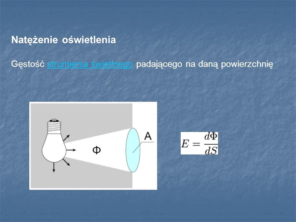 Natężenie oświetlenia Gęstość strumienia świetlnego padającego na daną powierzchnięstrumienia świetlnego