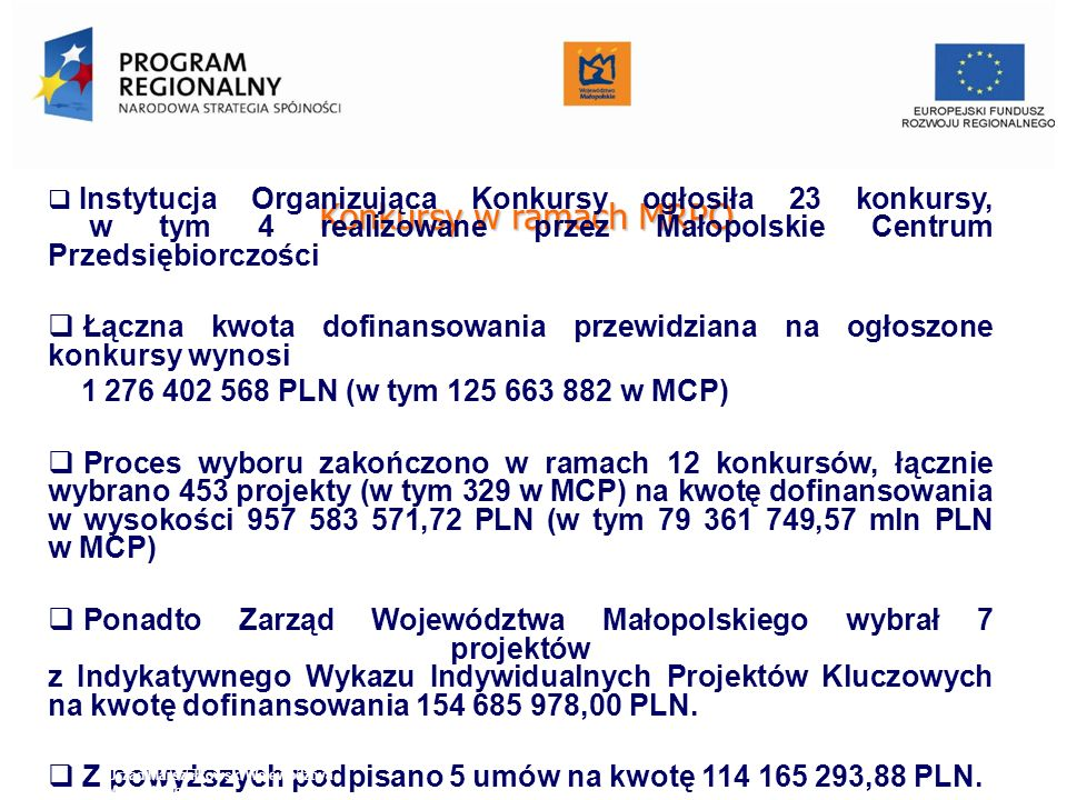 Konkursy w ramach MRPO Instytucja Organizująca Konkursy ogłosiła 23 konkursy, w tym 4 realizowane przez Małopolskie Centrum Przedsiębiorczości Łączna kwota dofinansowania przewidziana na ogłoszone konkursy wynosi 1 276 402 568 PLN (w tym 125 663 882 w MCP) Proces wyboru zakończono w ramach 12 konkursów, łącznie wybrano 453 projekty (w tym 329 w MCP) na kwotę dofinansowania w wysokości 957 583 571,72 PLN (w tym 79 361 749,57 mln PLN w MCP) Ponadto Zarząd Województwa Małopolskiego wybrał 7 projektów z Indykatywnego Wykazu Indywidualnych Projektów Kluczowych na kwotę dofinansowania 154 685 978,00 PLN.