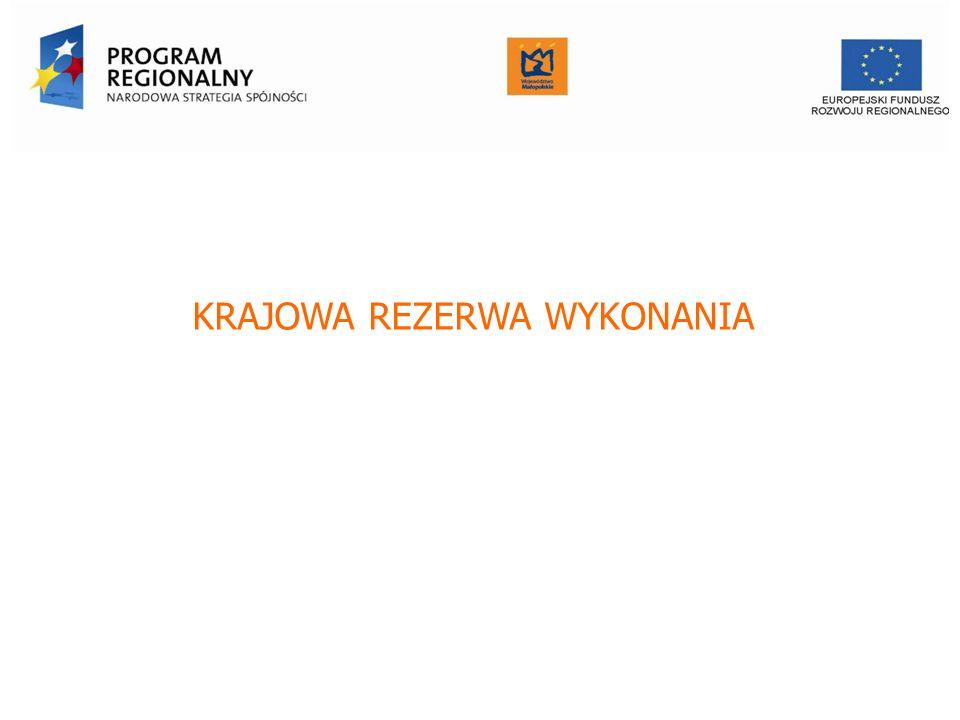 Możliwość pozyskania dodatkowych środków dla Małopolski - nagroda za dotychczasowe wykorzystanie środków w ramach Małopolskiego Regionalnego Programu Operacyjnego 2007-2013 Urząd Marszałkowski Województwa Małopolskiego Departament Funduszy Europejskich