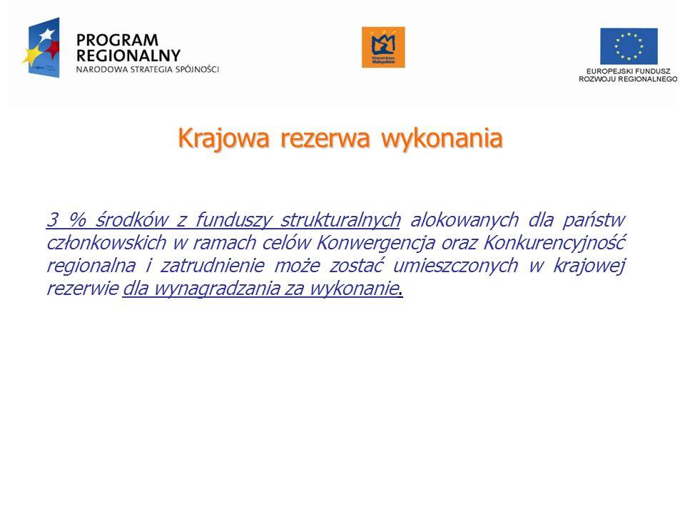 Krajowa rezerwa wykonania 3 % środków z funduszy strukturalnych alokowanych dla państw członkowskich w ramach celów Konwergencja oraz Konkurencyjność