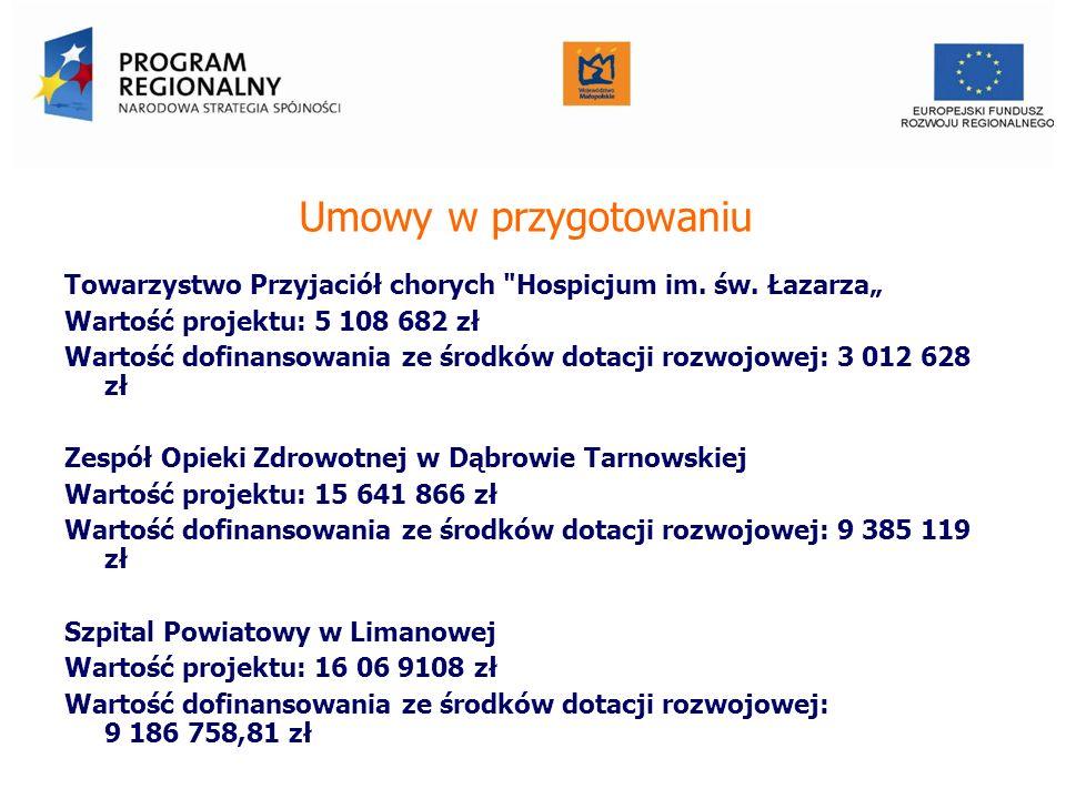 Umowy w przygotowaniu Towarzystwo Przyjaciół chorych